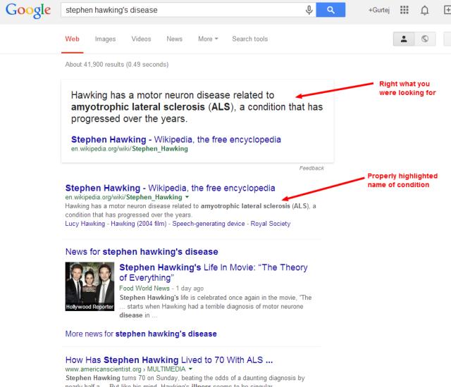 Google2Hawking